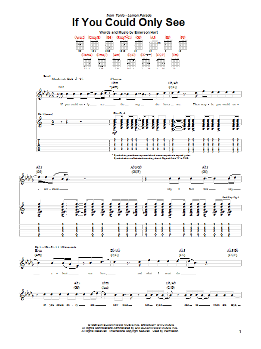 Tablature guitare If You Could Only See de Tonic - Tablature Guitare