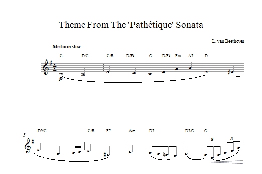 Theme From Pathetique Sonata Sheet Music