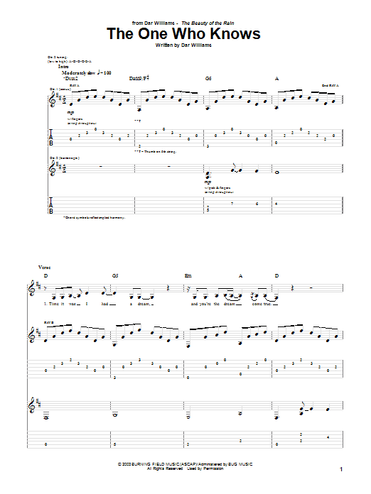 Tablature guitare The One Who Knows de Dar Williams - Tablature Guitare