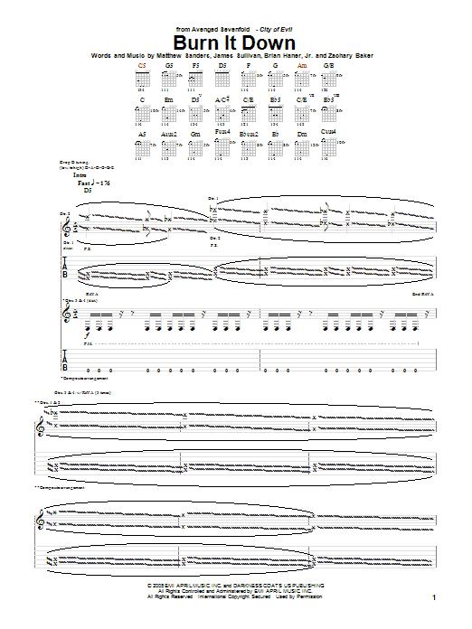 Burn It Down (Guitar Tab)