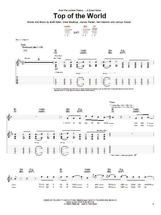 Top Of The World By The Juliana Theory Guitar Tab Guitar Instructor