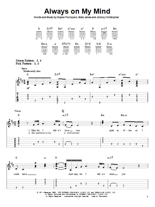 Tablature guitare Always On My Mind de Willie Nelson - Tablature guitare facile