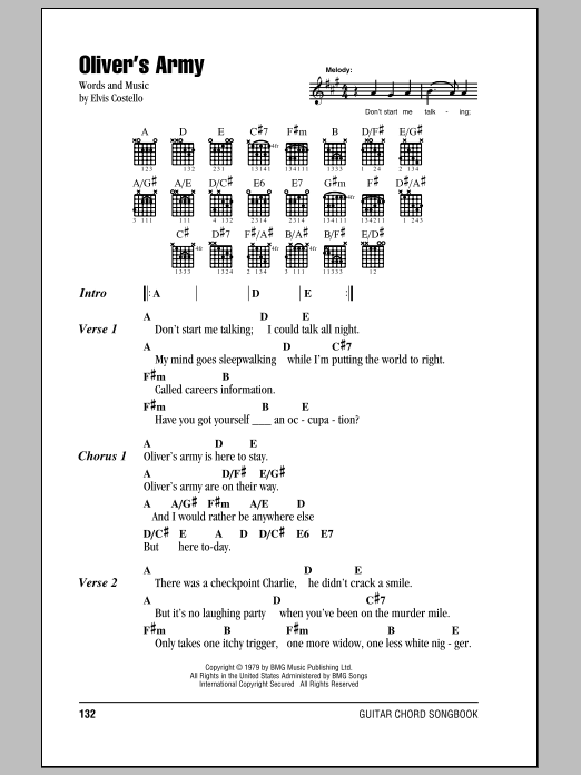 Oliver's Army (Guitar Chords/Lyrics)