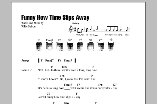 Funny How Time Slips Away Sheet Music