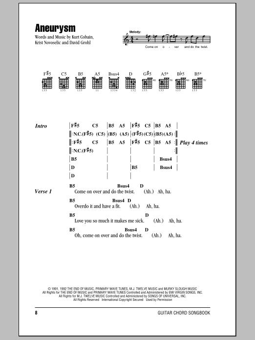 Aneurysm by Nirvana - Guitar Chords/Lyrics - Guitar Instructor