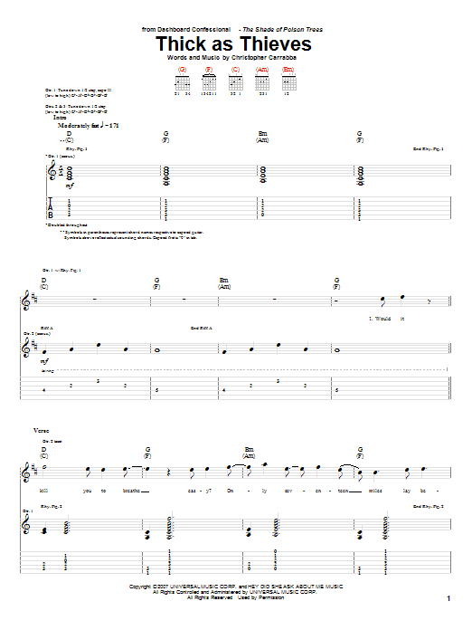 Thick As Thieves (Guitar Tab)