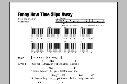 Funny How Time Slips Away (Lyrics & Piano Chords)