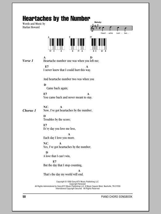 Heartaches By The Number (Piano Chords/Lyrics)