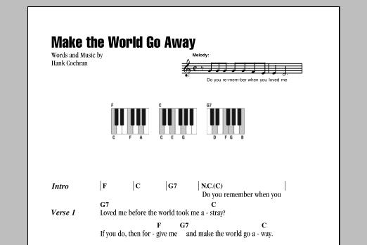 Make The World Go Away Sheet Music