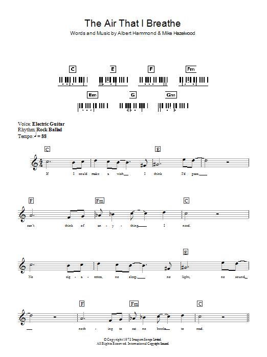 The Air That I Breathe Sheet Music