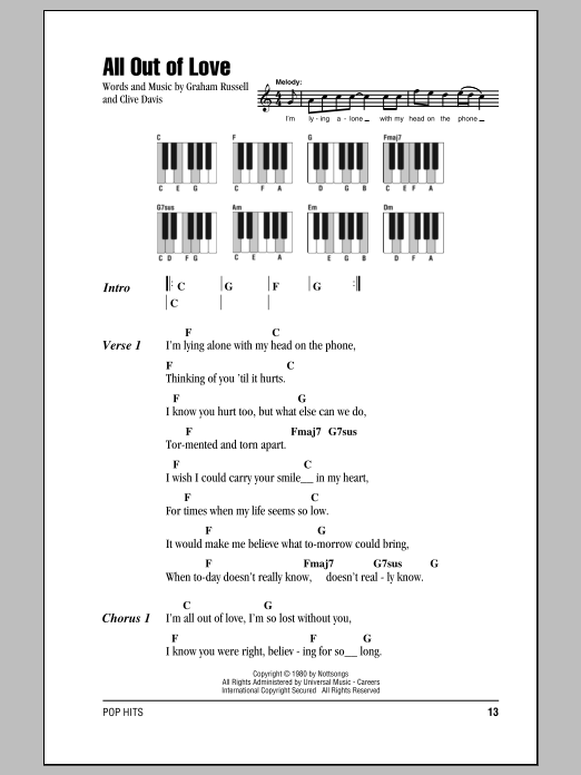 Piano Chords And Song Lyrics - All Of Me - John Legend ...
