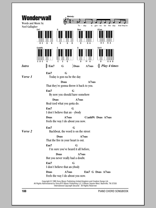 Wonderwall Sheet Music By Oasis Lyrics Piano Chords 87561
