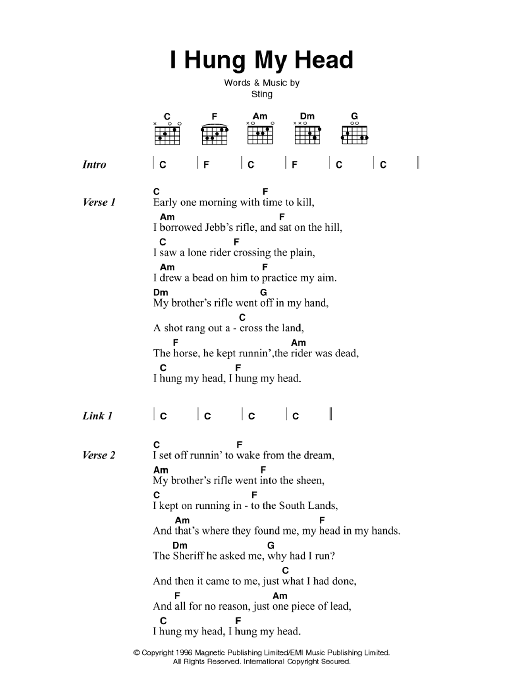 I Hung My Head | Johnny Cash | Lyrics & Chords