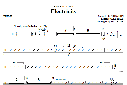 Electricity (from Billy Elliot) - Drums (Choir Instrumental Pak)
