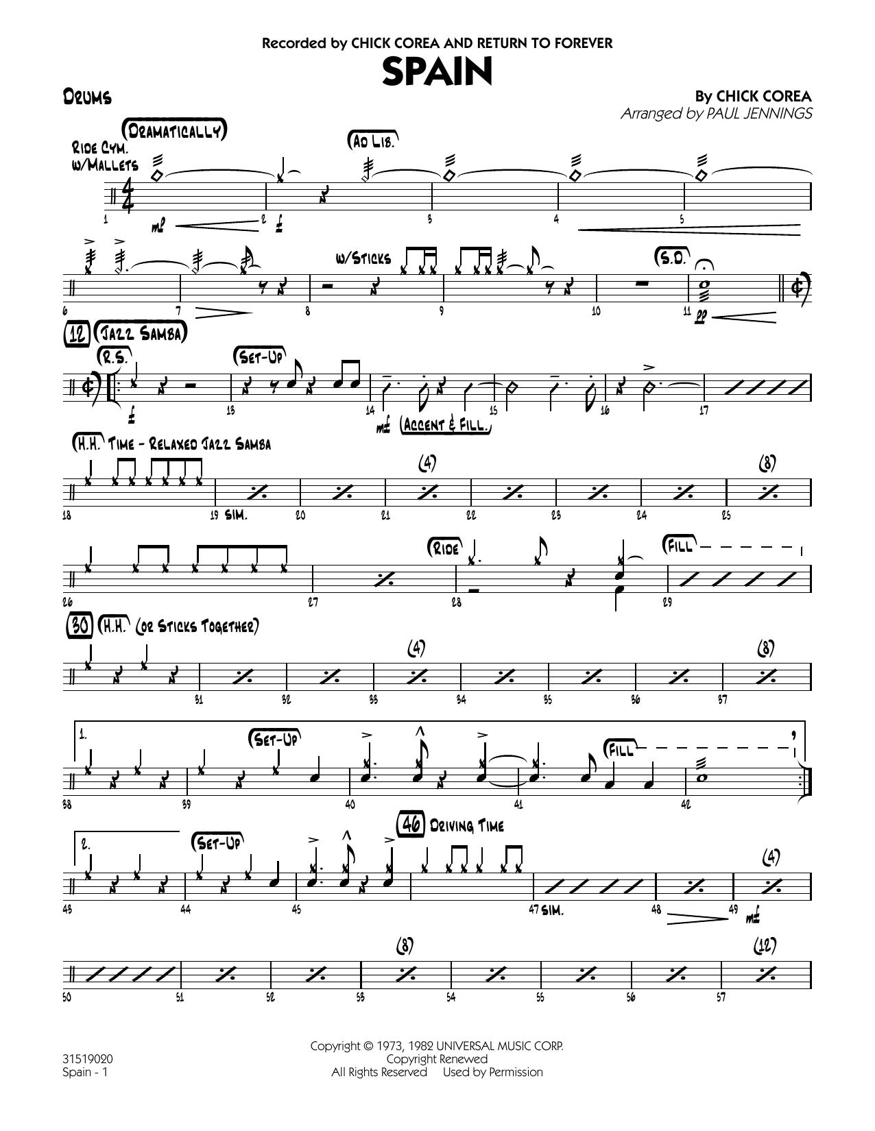 Spain - Drums (Jazz Ensemble)