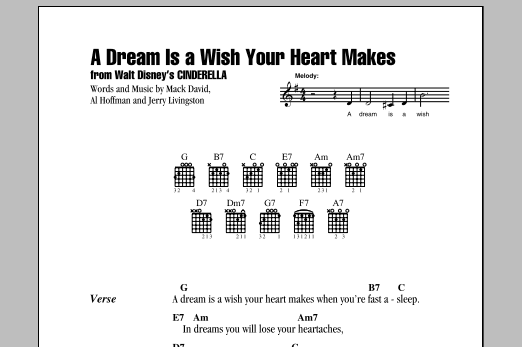 A Dream Is A Wish Your Heart Makes (Guitar Chords/Lyrics)