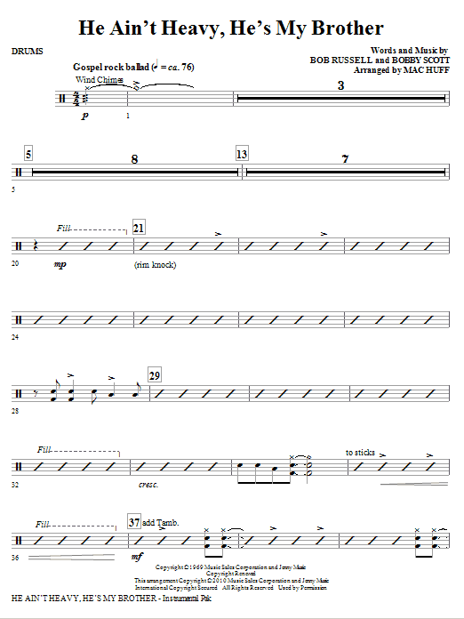 He Ain't Heavy, He's My Brother - Drums Sheet Music