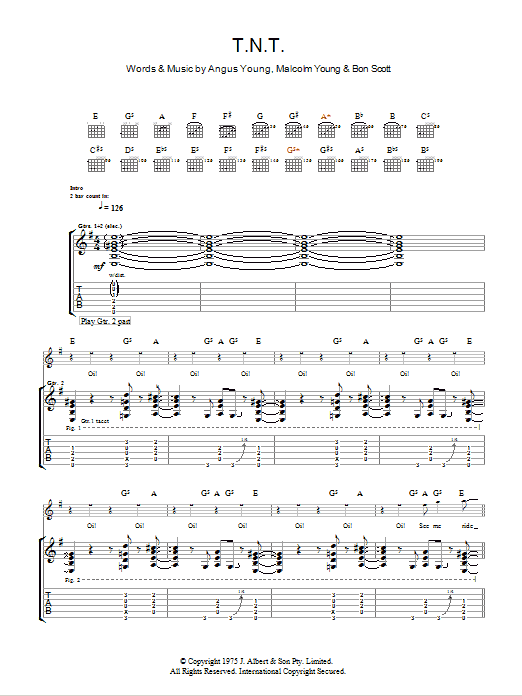 Tnt By Acdc Guitar Tab Guitar Instructor