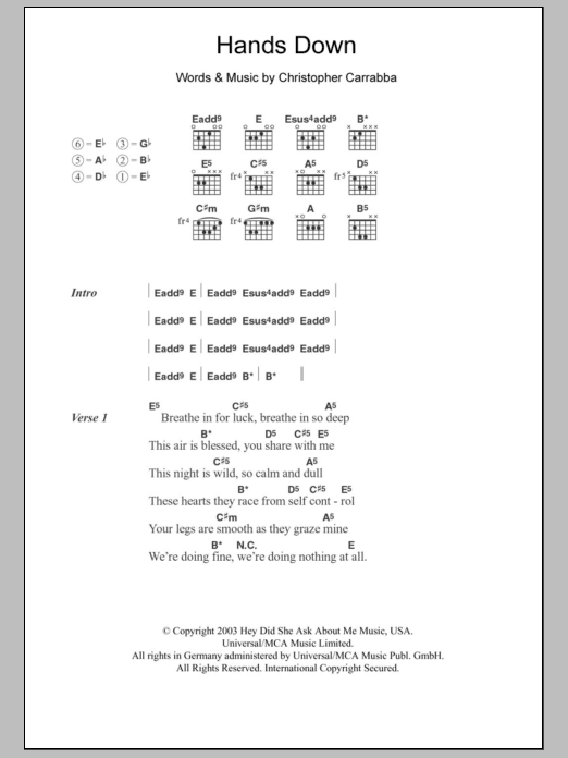 Hands Down by Dashboard Confessional - Guitar Chords/Lyrics - Guitar ...