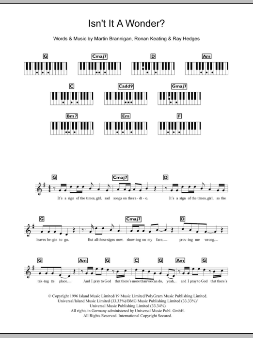 Isn't It A Wonder? Sheet Music