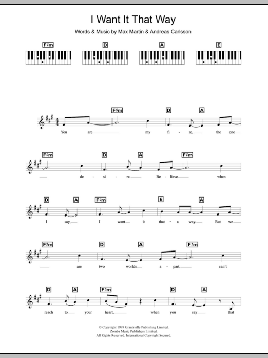 Learn piano online for free keyboard