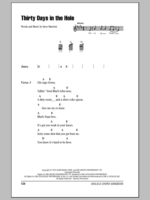 Tablature guitare Thirty Days In The Hole de Humble Pie - Ukulele (strumming patterns)