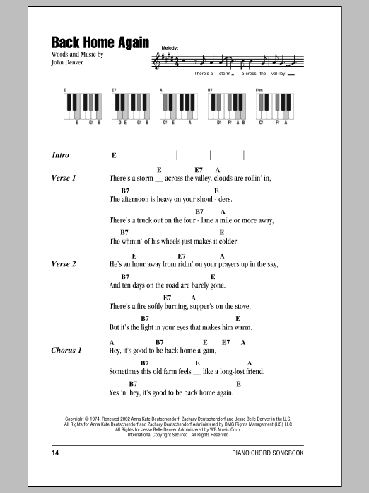 Back Home Again Sheet Music