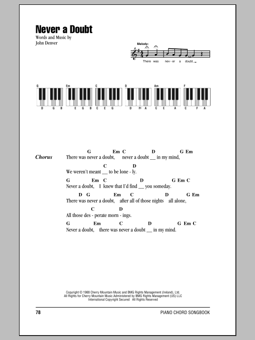 Never A Doubt Sheet Music