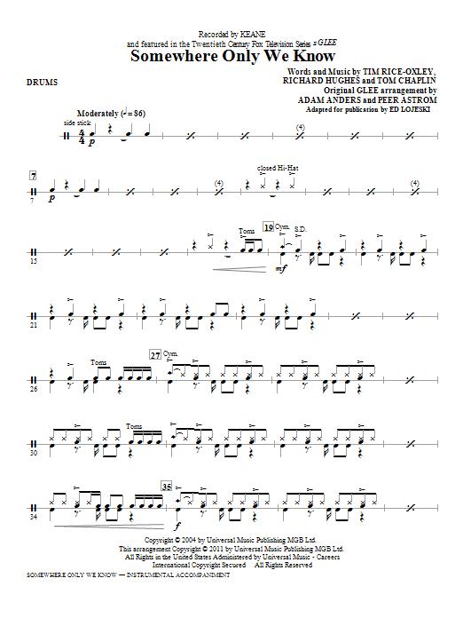 Somewhere Only We Know Chords Ukulele Images Chord Guitar Finger