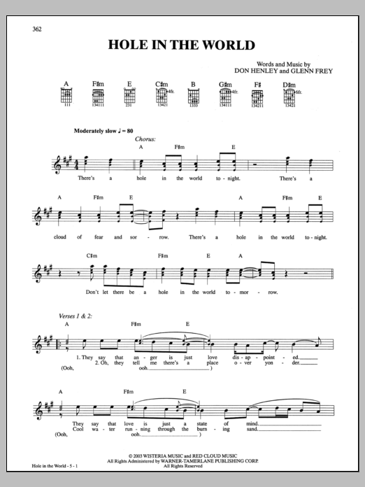 Hole In The World Sheet Music