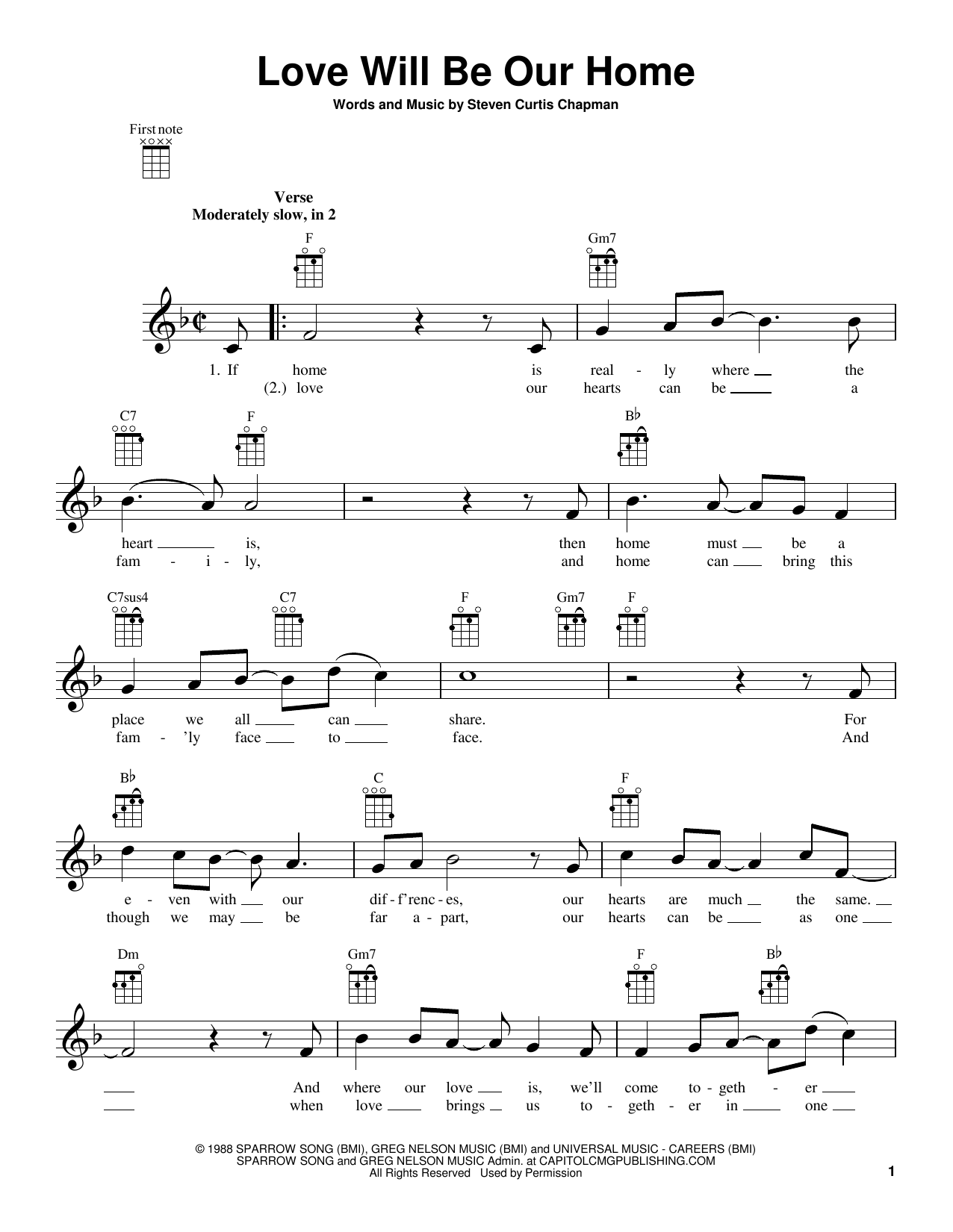 Tablature guitare Love Will Be Our Home de Sandi Patty - Ukulele