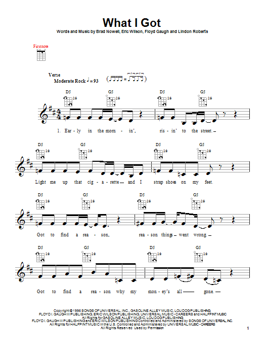 What I Got Sheet Music By Sublime Ukulele 155165
