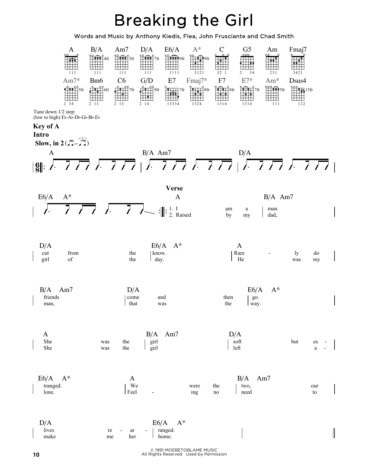 Partition autre Breaking The Girl de Red Hot Chili Peppers - Tablature Guitare Lead