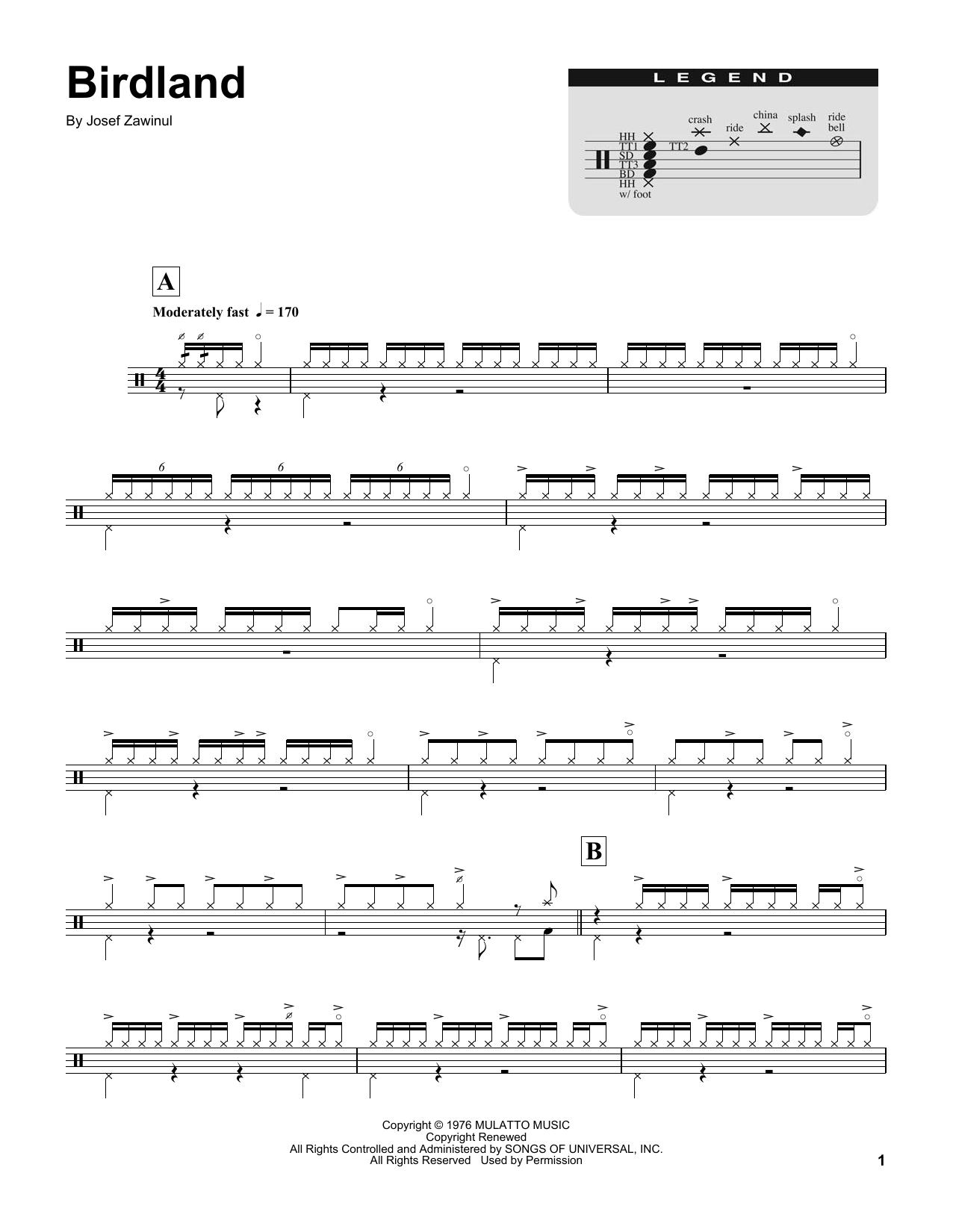 Birdland (Drums Transcription)
