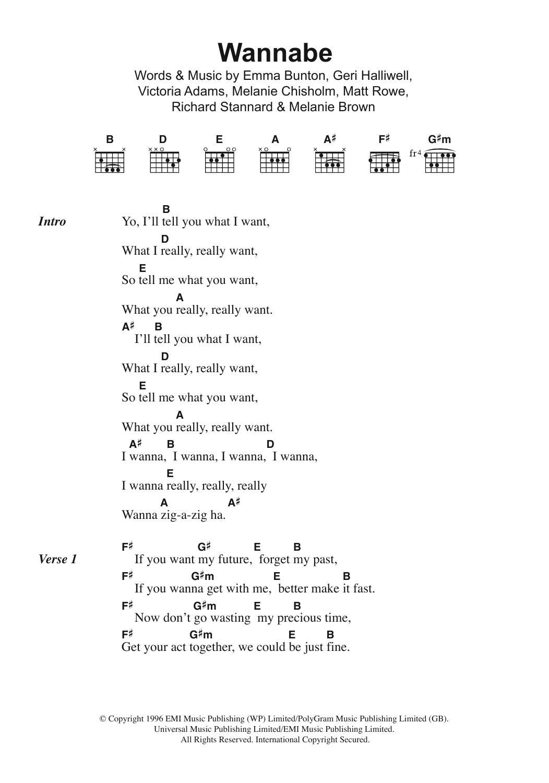 Wannabe Sheet Music | The Spice Girls | Lyrics & Chords