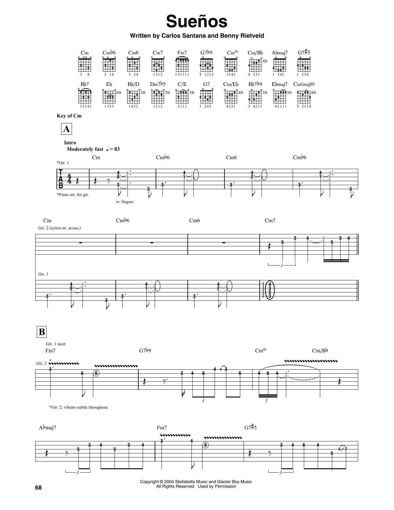 Suenos (Guitar Rhythm Tab)