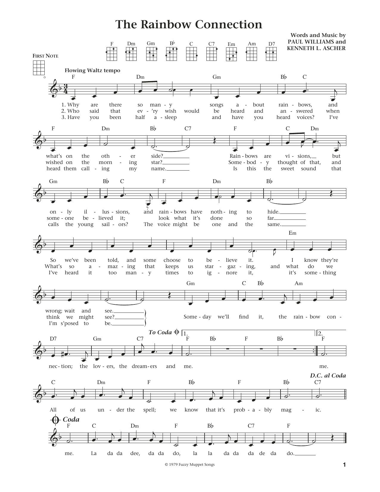 Ukulele Chords Rainbow Connection