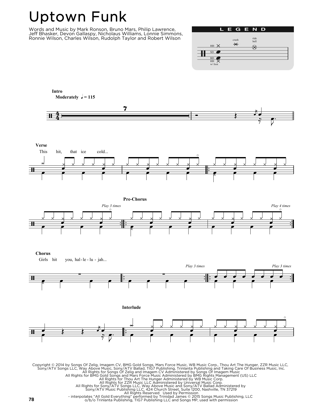 Uptown Funk (feat. Bruno Mars) (Drums Transcription)
