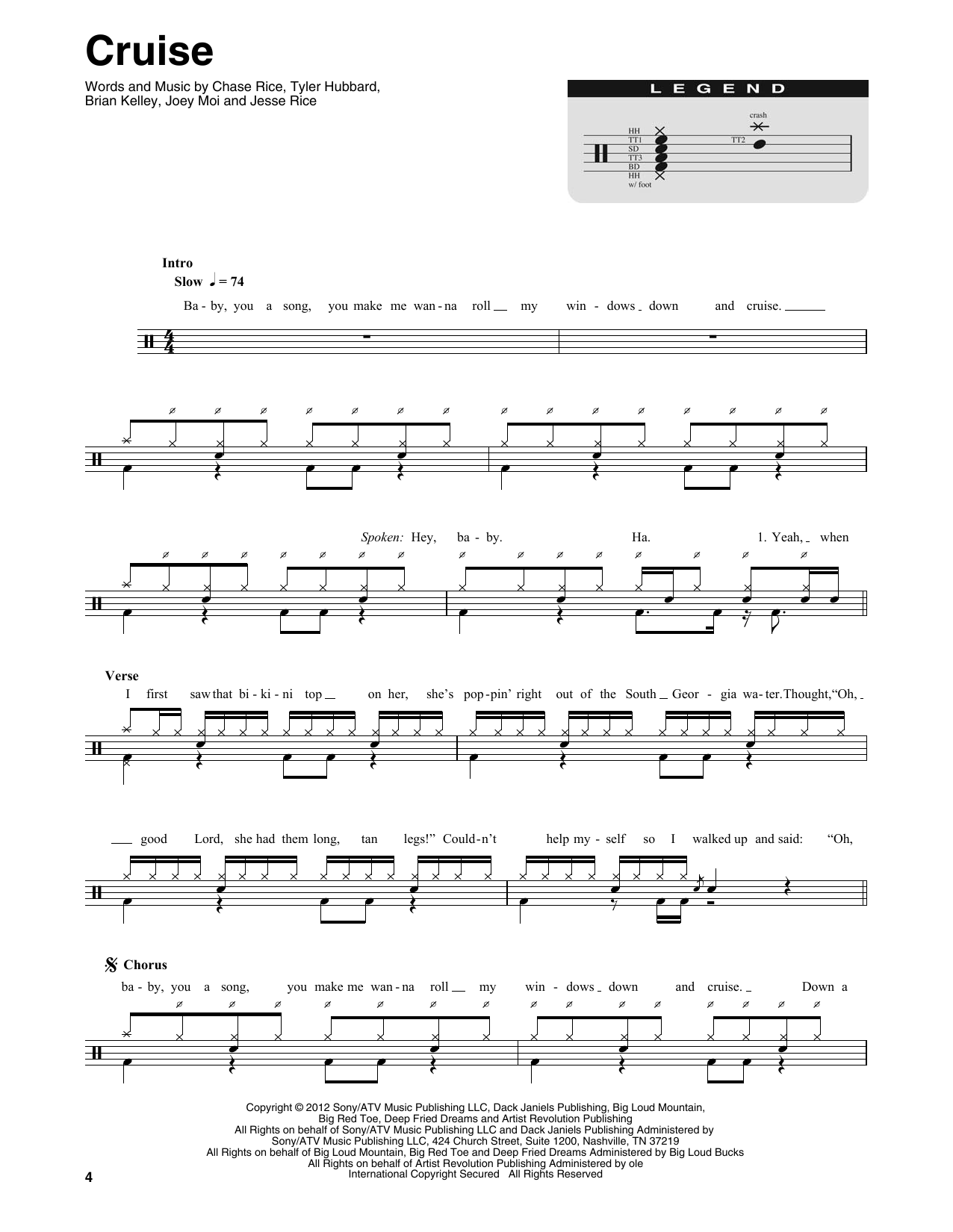 Cruise (Drums Transcription)