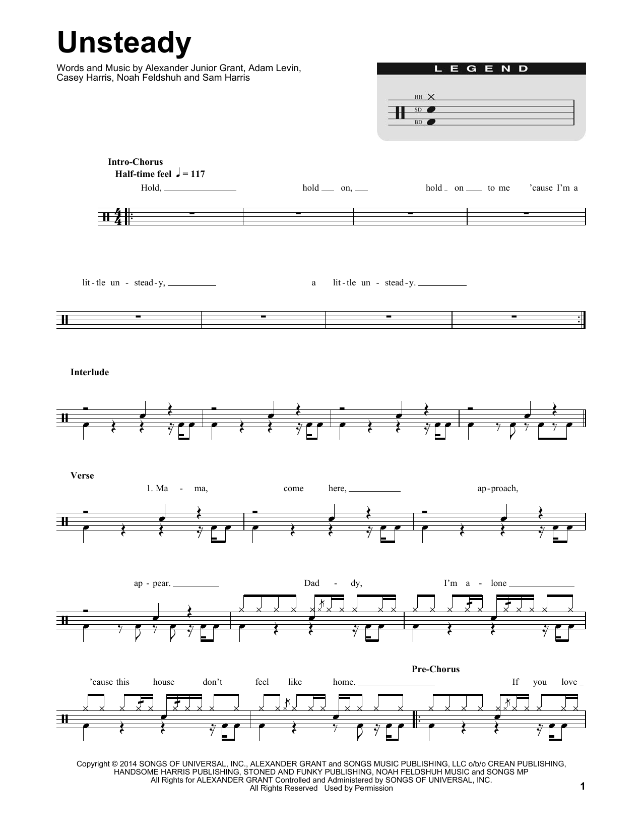 Unsteady (Drums Transcription)