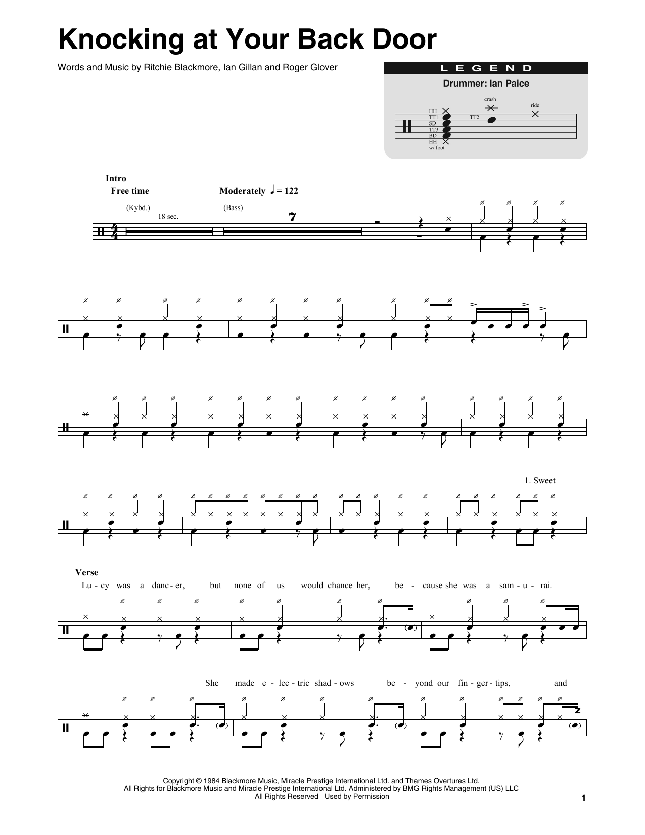 Knocking At Your Back Door (Drums Transcription)