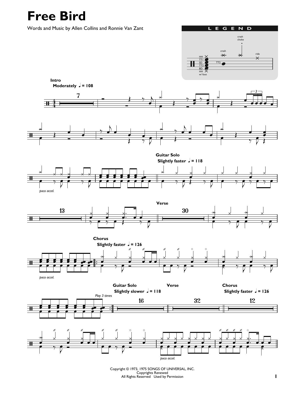 Free Bird (Drums Transcription)