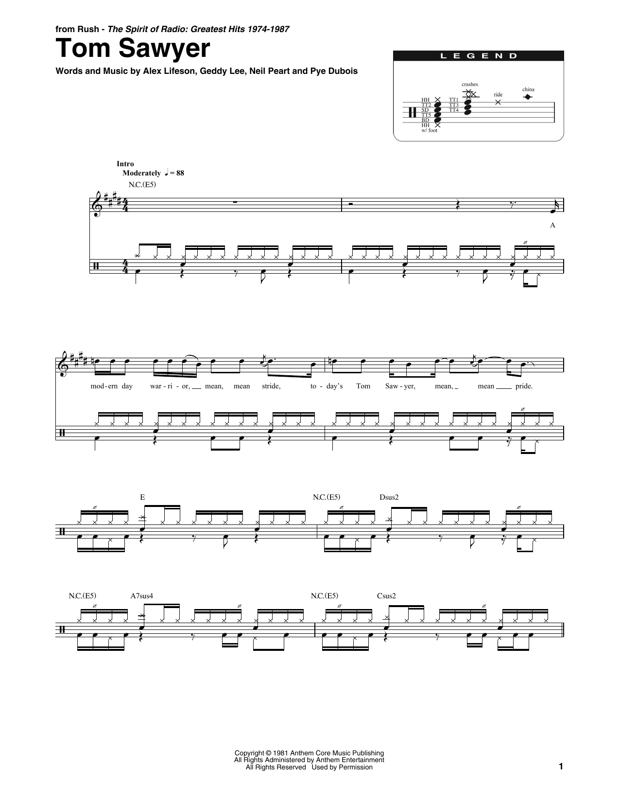 Tom Sawyer (Drums Transcription)