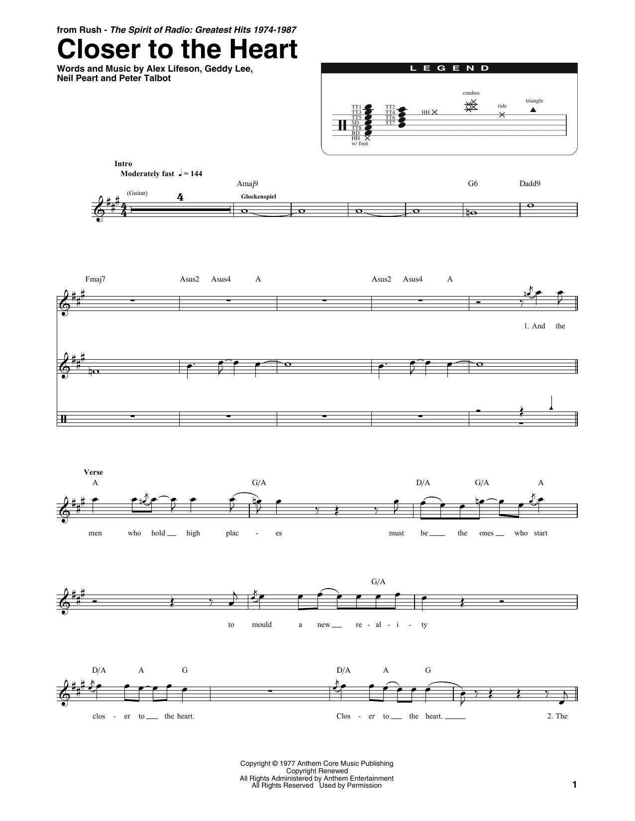 Closer To The Heart (Drums Transcription)