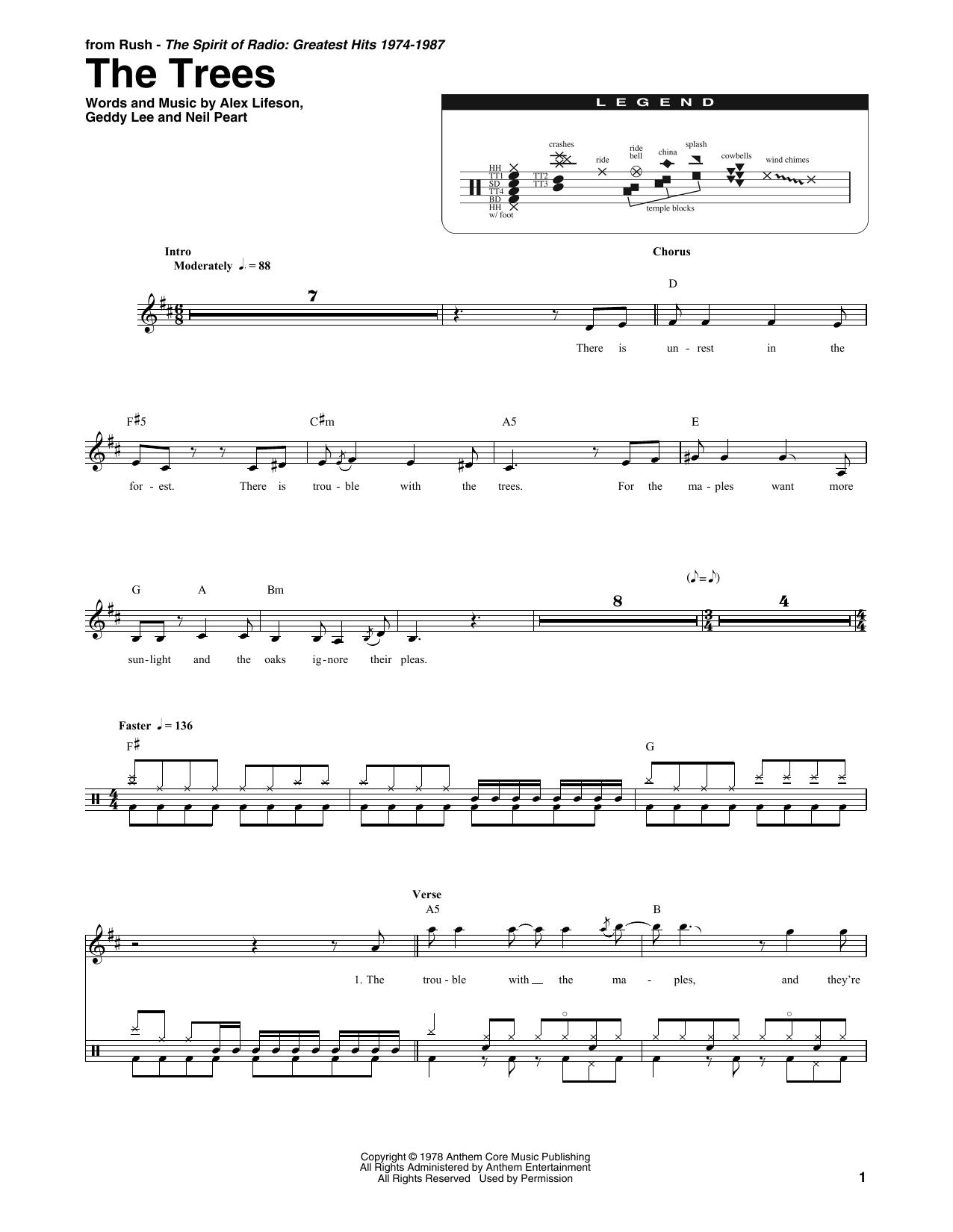 The Trees (Drums Transcription)