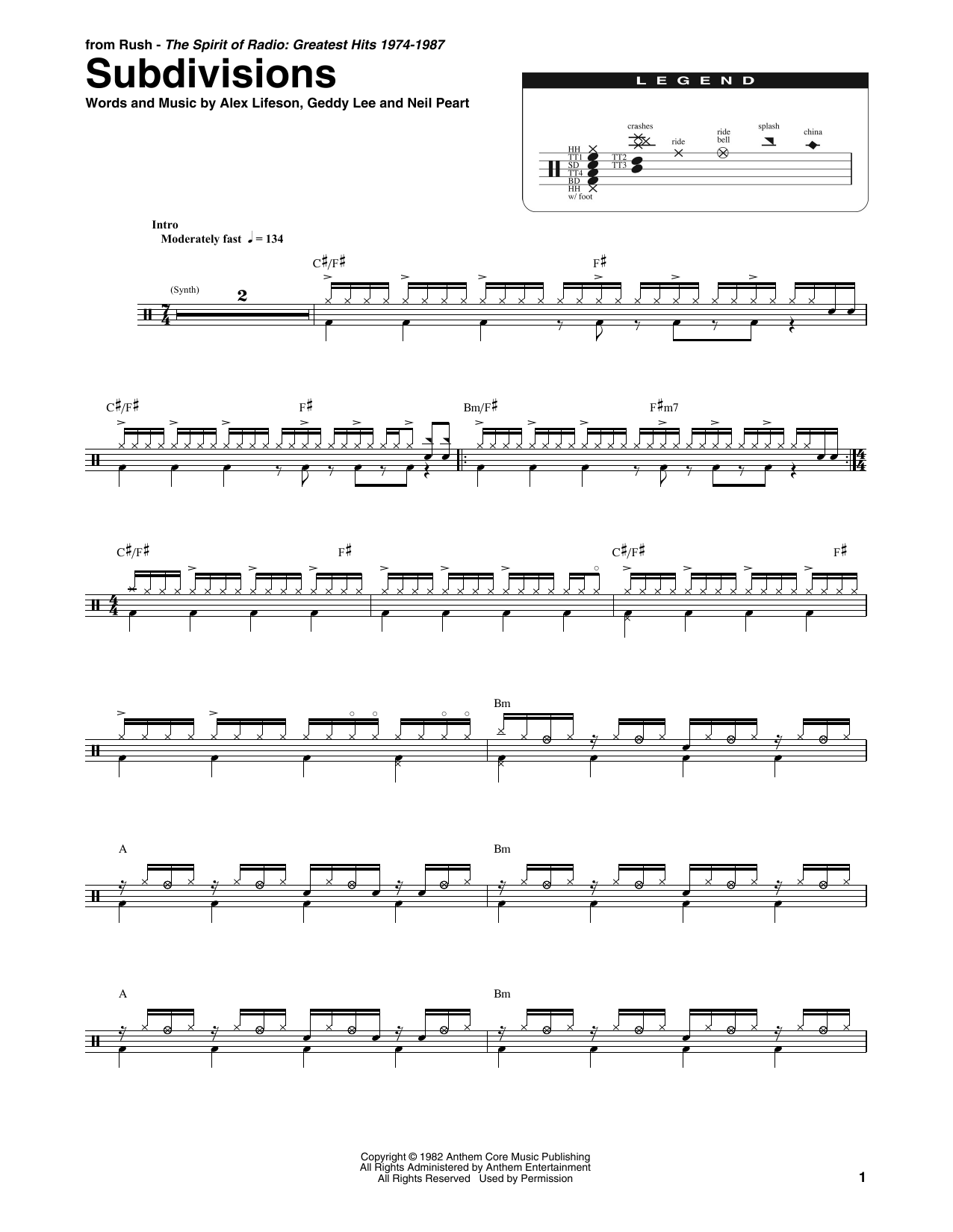 Subdivisions (Drums Transcription)