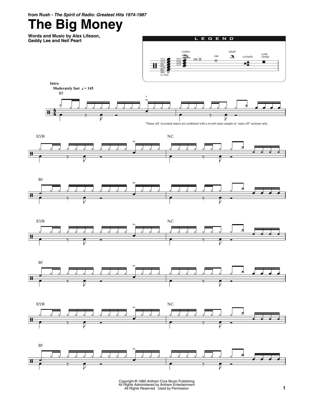 The Big Money (Drums Transcription)