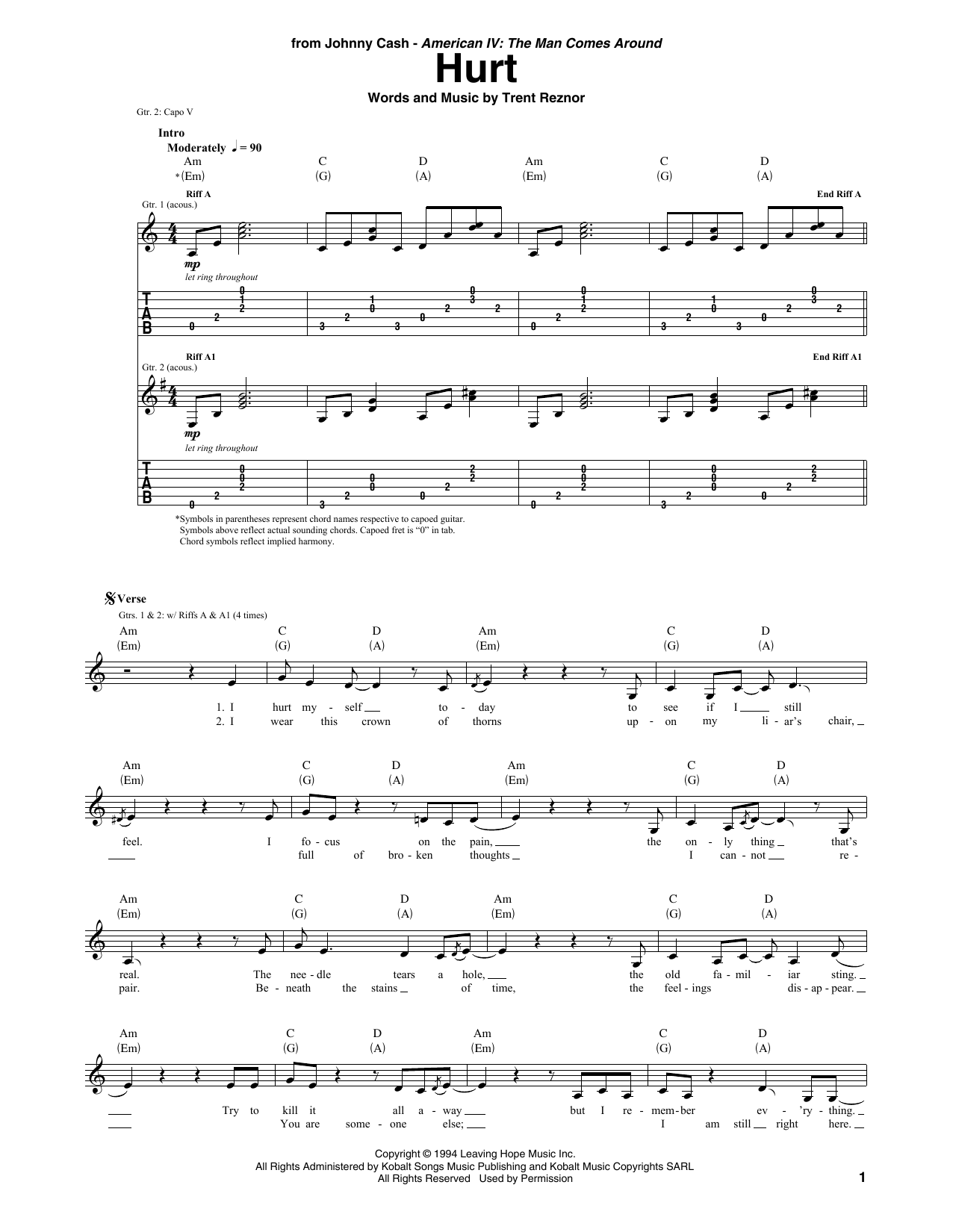 Hurt (Quiet) Guitar Tab by Johnny Cash (Guitar Tab – 159712)