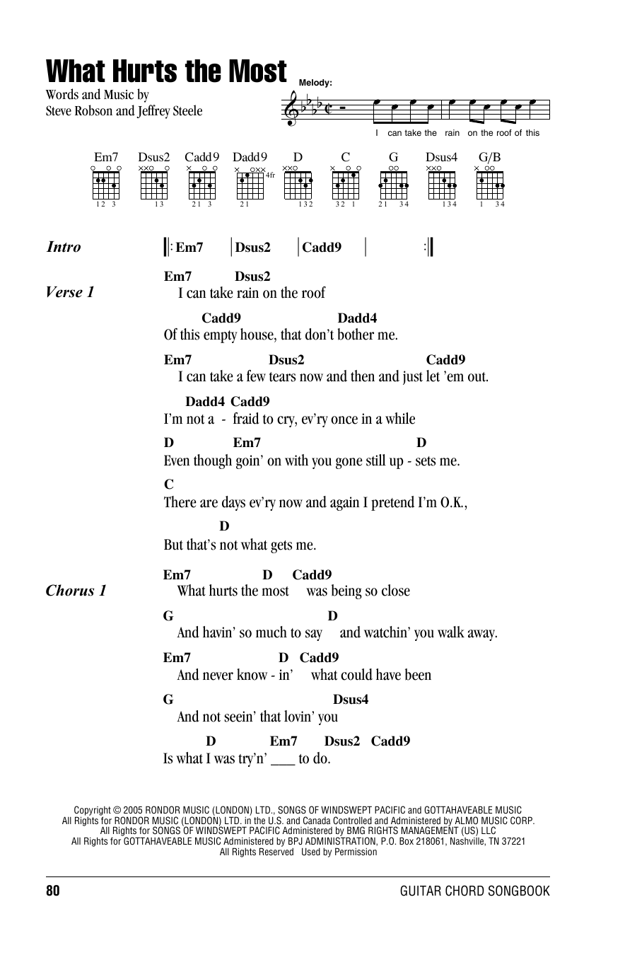 What Hurts The Most Sheet Music By Rascal Flatts Lyrics Chords