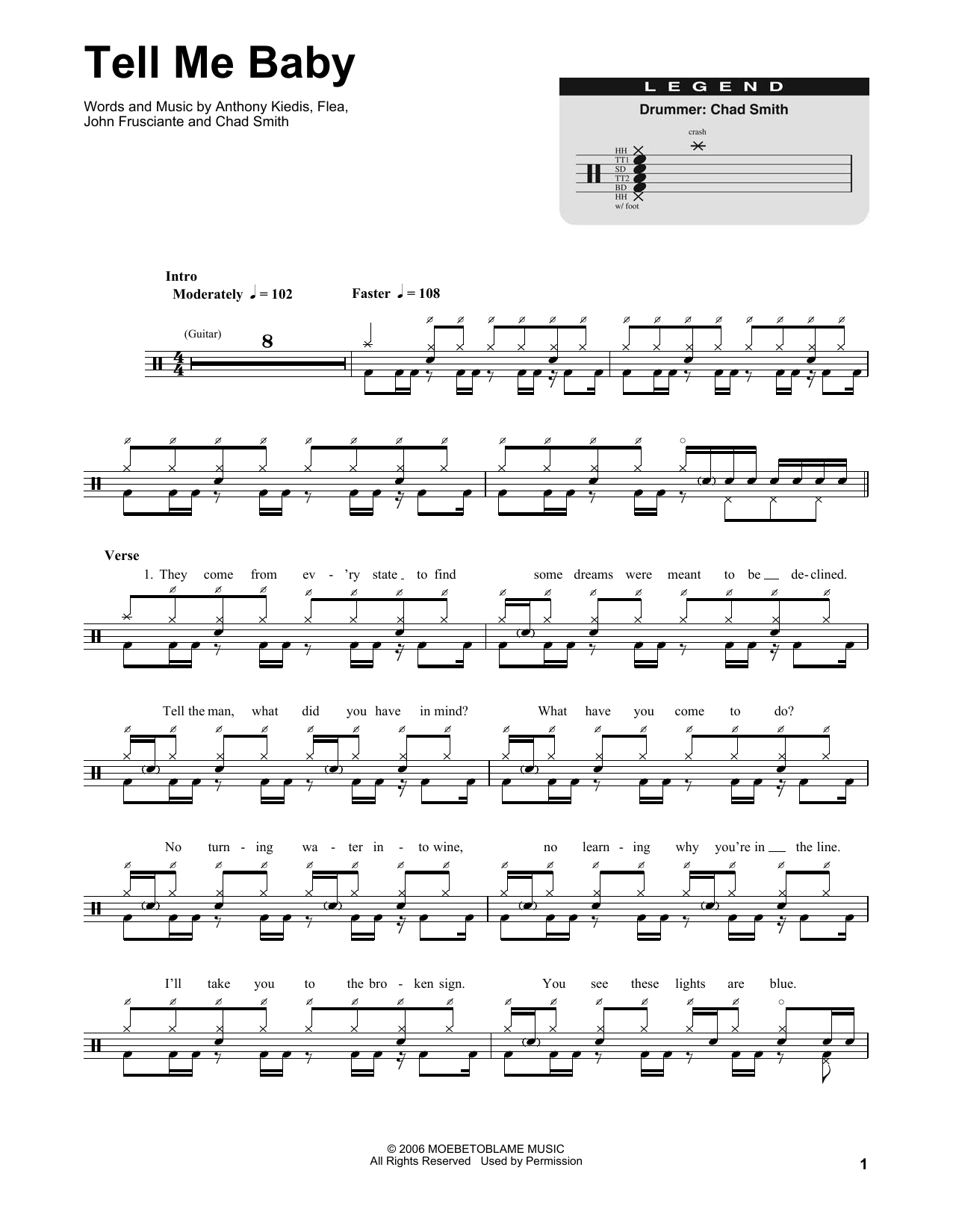 Sheet Music Digital Files To Print - Licensed Red Hot Chili